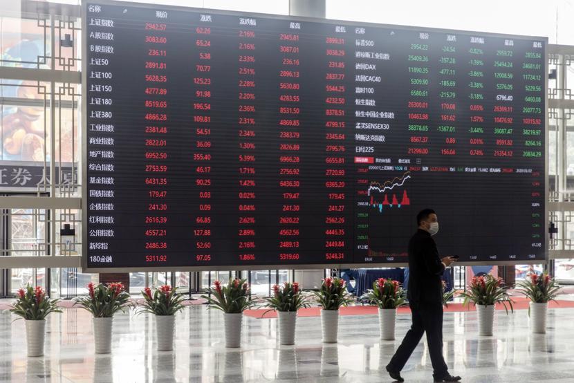 Giełda w Szanghaju, Chiny