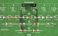 Big data typuje wyniki Euro 2016