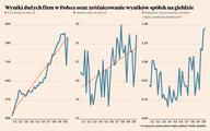 W zyskach firm nie widać epidemii