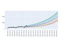 3000 dziennie nowych przypadków COVID-19 w październiku? Jest taka możliwość