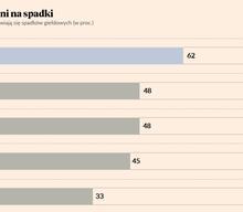 5 dobrych praktyk w zakresie tworzenia optymalnej strategii sprzedaży