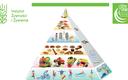 Piramida zdrowego żywienia i stylu życia dzieci i młodzieży: sen i aktywność fizyczna równie ważne jak dieta