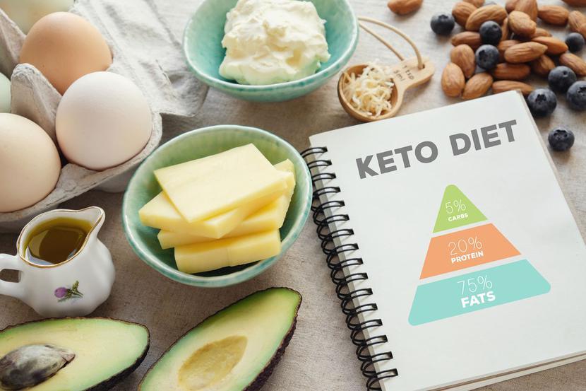 dieta ketogeniczna zasady)