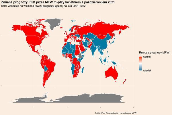 Kto zyskuje, kto traci w światowej gospodarce