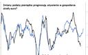 W końcu dobry sygnał ze strefy euro
