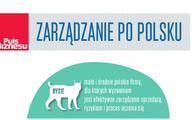 Zarządzanie po polsku (DO POBRANIA)