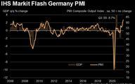 Ożywienie gospodarki Niemiec największe od prawie 25 lat