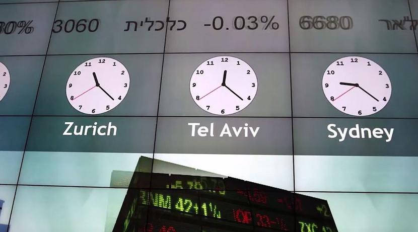 Giełda w Tel Awiwie (TASE)
