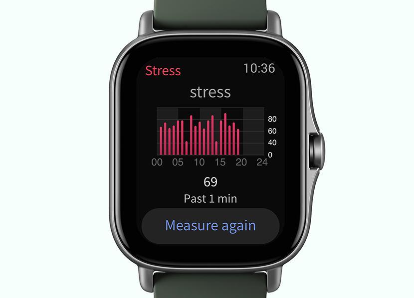 Pomiar stresu