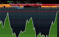 Indeks Nikkei najwyżej od 18 lat